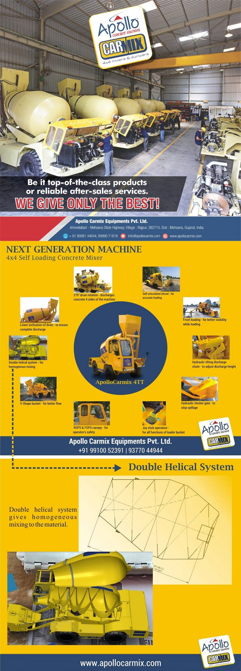 Rising Demand of Self-Loading Concrete Mixers in African Countries